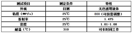 510×129